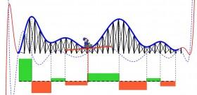 Derivada: Tangente a una curva
