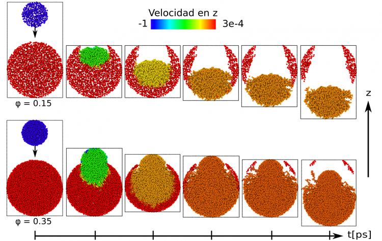 Defensa de Seminario Técnicas de Aprendizaje Automático Aplicadas a Simulaciones Numéricas de Colisiones de Material Granular Poroso