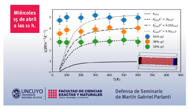 Seminario de investigación de Martín Gabriel Parlanti: Simulación de conductividad térmica de nanotubos de carbono amorfo