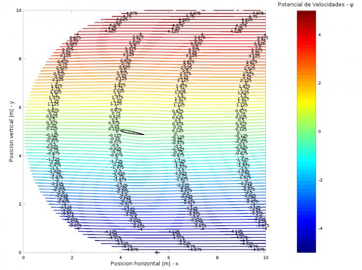 Cálculo Numérico (M107)