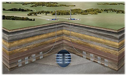 Diagrama de pozos de extracción. Fuente web.