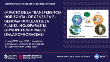 Defensa de Seminario de Investigación de Leonardo Martín Gatica Soria